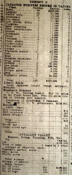 HouseCom hearings 1920.en